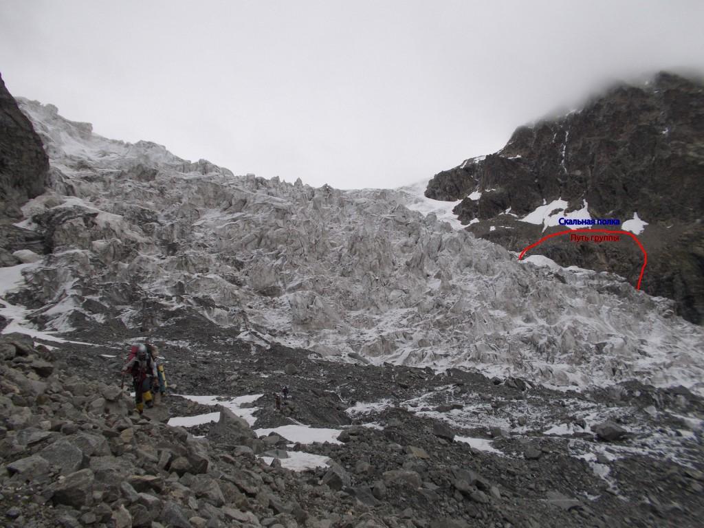 Путь группы по ледопаду